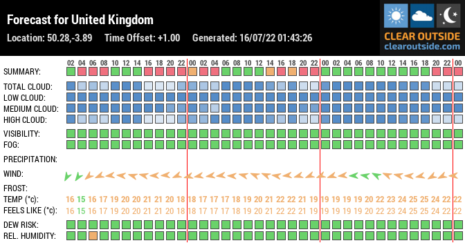 Forecast for United Kingdom (50.28,-3.89)