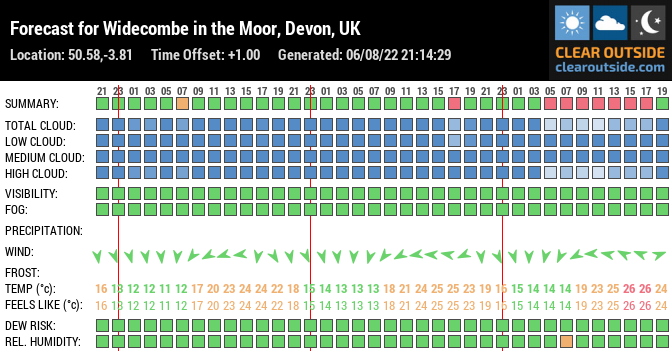 Forecast for Widecombe in the Moor, Devon, UK (50.58,-3.81)